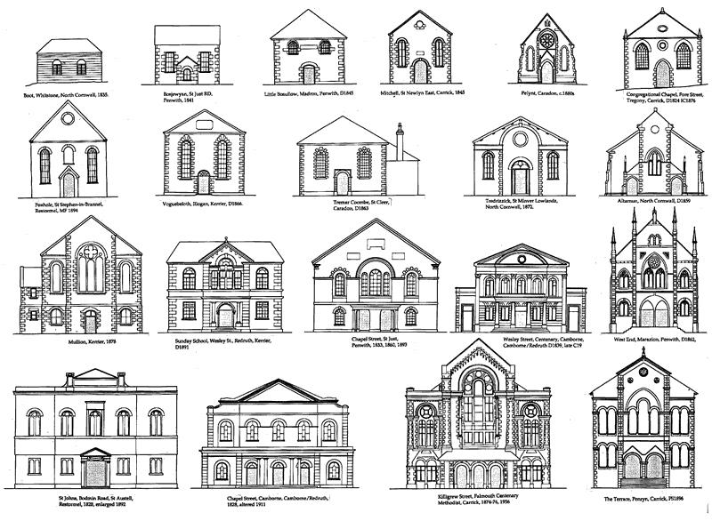 Nikolaus pevsner a history of building types